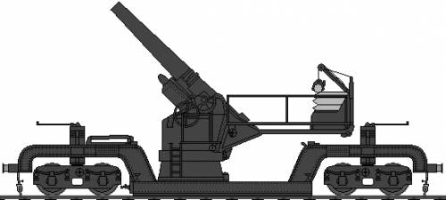 Railway Howitzwer 12 inch Mk.V