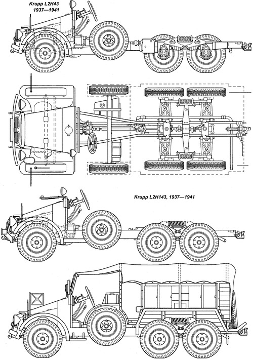 Krupp-Protze L2H143