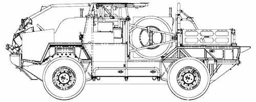 Supacat HMT 400