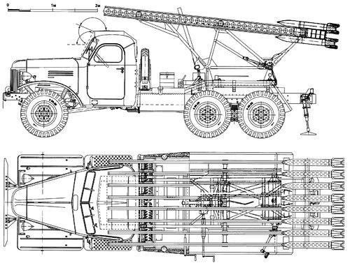 ZiS-151 BM-13 Katyusha