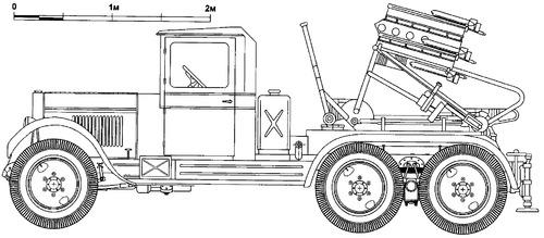 ZiS-5 BM-8 Katyusha