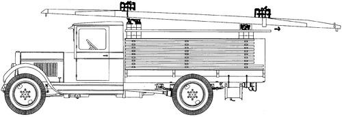 ZiS-5 Bridge Layer [5]