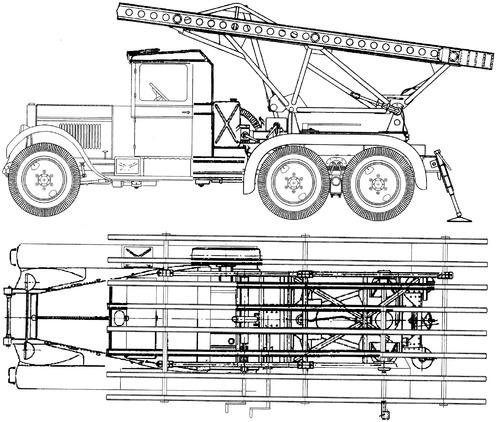 ZiS-6 BM-13 Katyusha