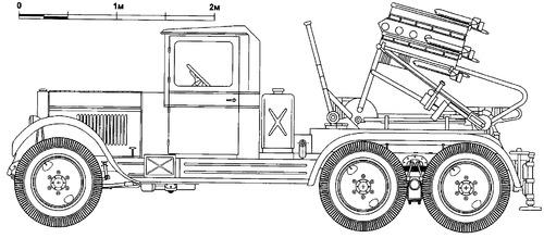 ZiS-6 BM-8 Katyusha