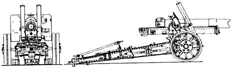 122mm A-19