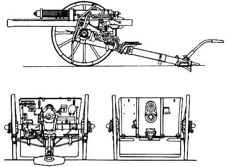 18pdr QF Gun Mk.1