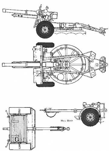 25Pdr. Field Gun