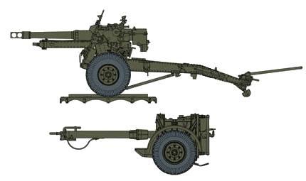 25Pdr Mk.II