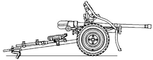 37mm Wz.36