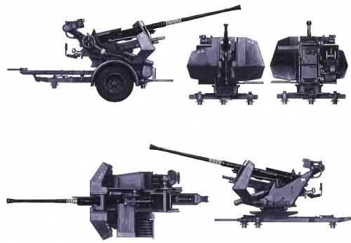 3.7cm Flak38