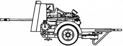 3,7cm Flak 43