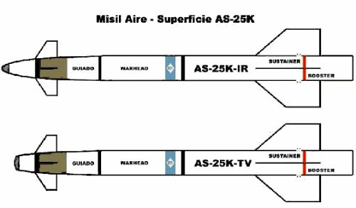 Argentina Misil Air to Ground AS-25K