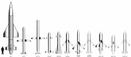 Cruise Missile Comparison