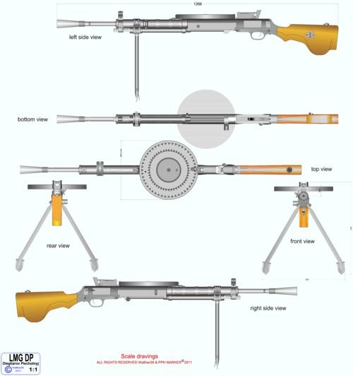 Degtyaryov machine gun (DP)