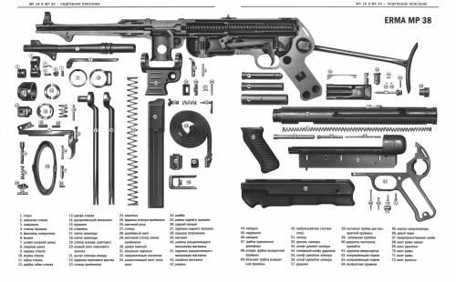 MP 38-40 parts
