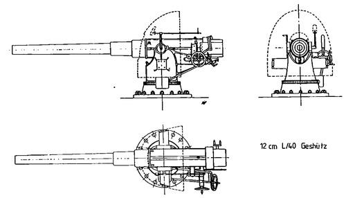12cm L-40 Naval Gun