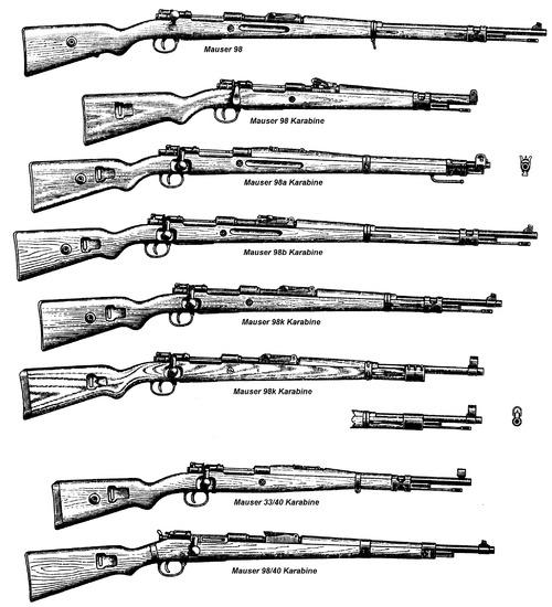 Mauser 98