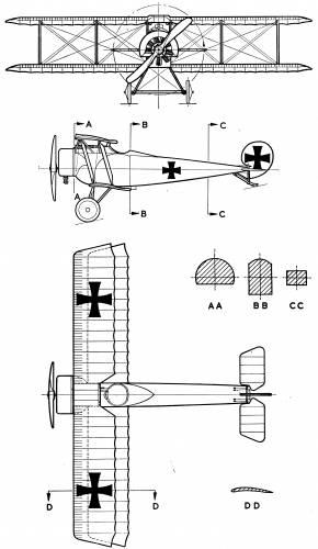Fokker D-II