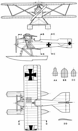 Hansa-Brandenburg KDW Seaplane