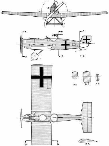 Junkers CL-I