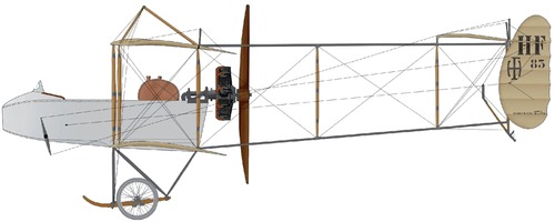 Farman HF 20