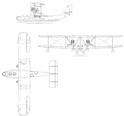 Supermarine Southampton Mk II- Mk III