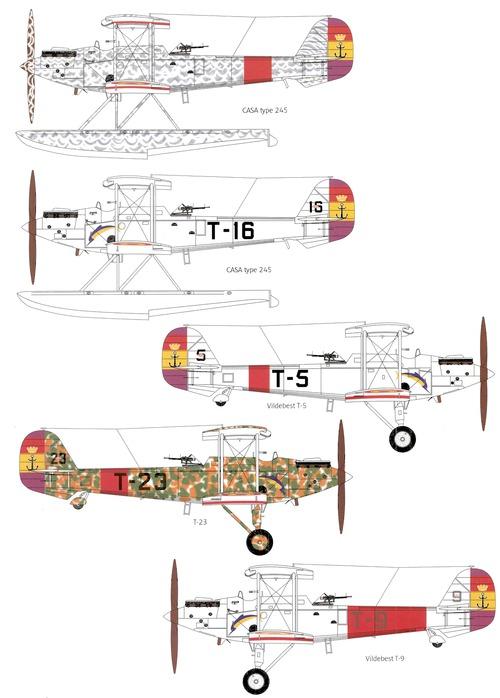 Vickers Vildebeest - CASA Type 245