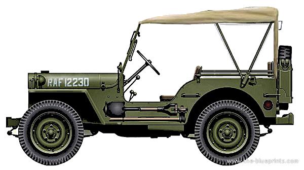 The Blueprints Com Blueprints Gt Cars Gt Willys Gt Willys