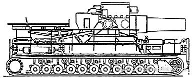 Gerat 041 Karl 54cm Heavy Siege Mortar