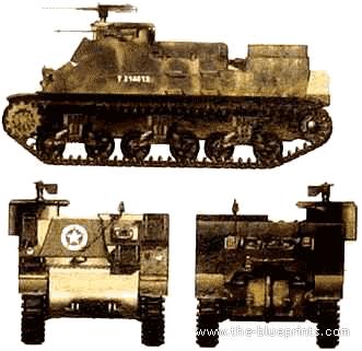 Kangaroo (Ammo Resuply Vehicle)