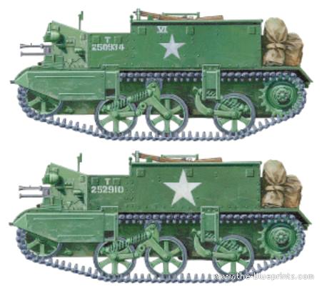 Universal Carrier Mk.II