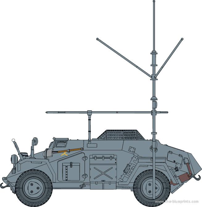 Sd. Kfz. 261