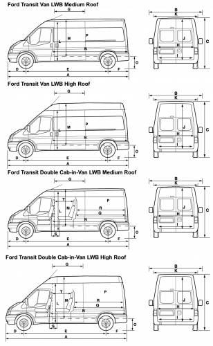 ford transit connect lwb high roof interior dimensions. Black Bedroom Furniture Sets. Home Design Ideas