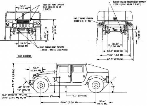 Showthread likewise Willys Mb additionally Order Of Battle Us Army Recon Troop besides M1025 humvee weapon carrier further Da Form For Container Load Plan. on humvee diagram