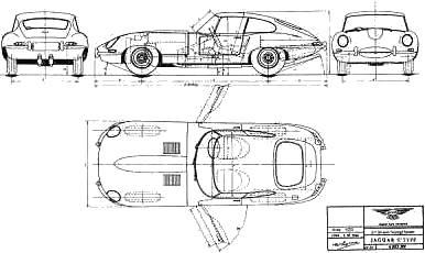 Vector Requests Jaguar E Type