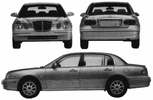 auto benda