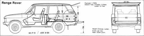 Range Rover 3-door 1975