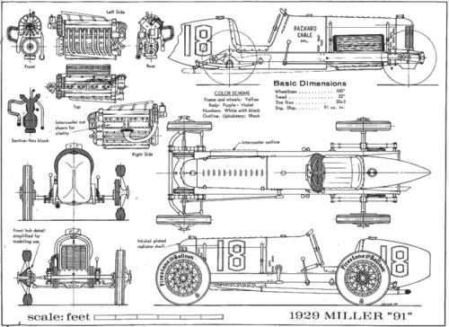 Blueprints > Cars > Various Cars > Miller 91 Racing car (1929)