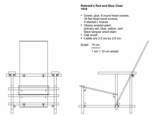 Ajuda Modelagem 171 Blender Pt