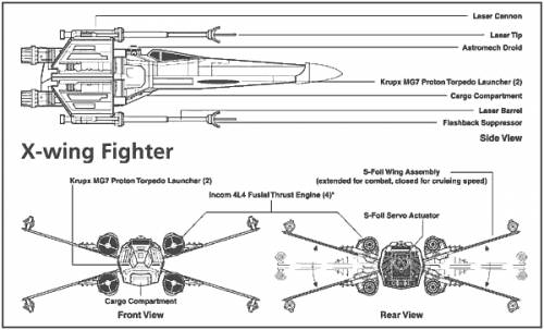 Blueprints science fiction star wars official x wing x wing malvernweather Gallery