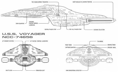 Blueprints > Science fiction > Star Trek > USS Voyager on uss x-1, star trek ship schematics, uss enterprise plans, new star trek starship schematics, uss defiant specs, sci-fi spaceship schematics, uss enterprise nx-01 refit, starship enterprise schematics, yamato 2199 schematics, gilso star trek schematics, star trek shuttle craft schematics, star trek warp drive schematics, uss enterprise ncc-1701 specifications, uss enterprise d refit, uss enterprise saucer separation, 1701-d schematics, uss enterprise diagram, star trek lcars schematics, firefly ship schematics,