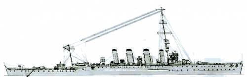 HMS Chester (Light Cruiser) (1916)