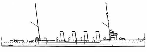 KuK Admiral Spaun (Cruiser)