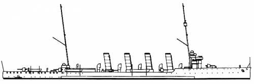 KuK Admiral Spaun (Cruiser) (1910)