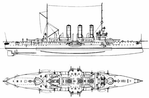 KuK Kaiser Karl VI (Armoured Cruiser) (1905)