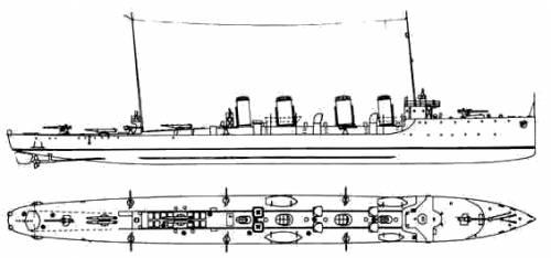 KuK Lika (Destroyer) (1918)