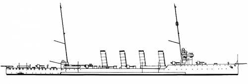 KuK Novara (Cruiser) (1915)