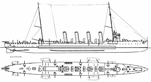 KuK Novara (Scout Cruiser) (1918)