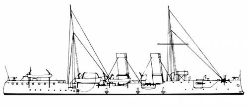 KuK Panther (Cruiser) (1885)