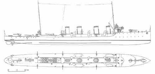 KuK Tatra (Destroyer) (1914)